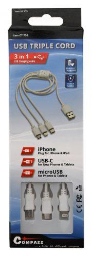 USB C)